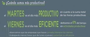 productivos